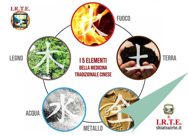 5 elementi medicina cinese